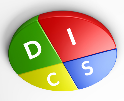 disc personality assessment